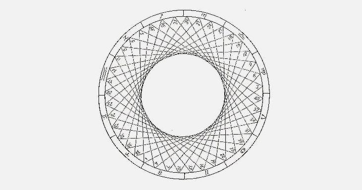 Círculo y polígonos