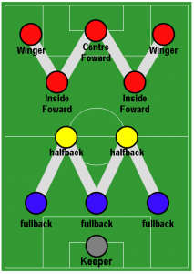 Football_Formation_-_WM