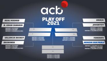 Calendario playoffs Liga ACB 2021